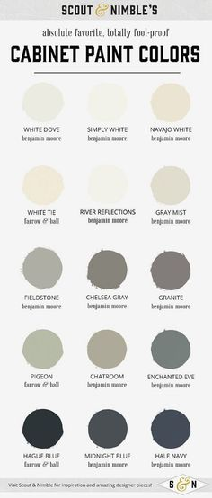 [ Diy Kitchen Remodel Painting Cabinets And Colors Ideas Design Bathroom Color ] - Best Free Home Design Idea & Inspiration Painting Kitchen Cabinets, Kitchen Paint, Kitchen Redo, Kitchen Ideas, Kitchen Cupboards, Farmhouse Cabinets, Kitchen Themes, Kitchen Designs, Kitchen Cabinet Paint Colors