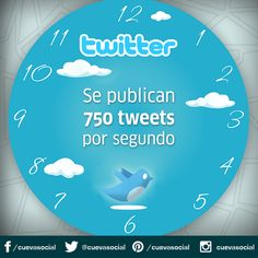 #SocialMedia #Twittr #RedesSociales #Internet #Tweets