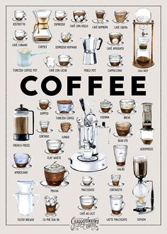 Coffee poster with recepies and brewing methodes. – Guggenheimer Coffee Coffee poster with recepies and brewing methodes. Coffee poster with recepies and brewing methodes. Coffee Type, I Love Coffee, Coffee Art, My Coffee, Coffee Drinks, Coffee Barista, Coffee Vodka, Coffee Americano, Tea Drinks