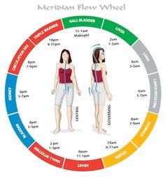 Low Energy Remedies Energy Medicine for Sleep Arthritis Remedies, Headache Remedies, Sleep Remedies, Reiki, Meridian Energy, Meridian Points, Headache Medicine, Chronic Tiredness, Water Retention Remedies