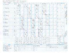 Baseball Program Score Card Washington Senators  Scorecards
