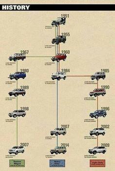 Toyota Land Cruiser - Family Line