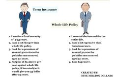What is the difference between term and whole life insurance?