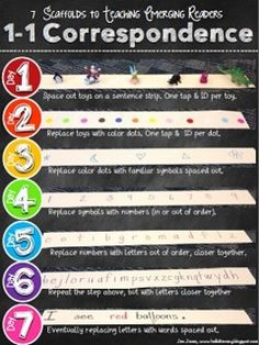 7 Scaffolds for Teaching Emerging Readers 1-1 Correspondence TPT - Jen Jones $$ Looks amazing!
