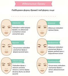 Подбираем форму бровей под форму лица #брови #лицо