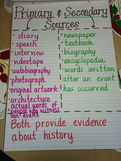 Teaching students about primary and secondary sources is important in the…
