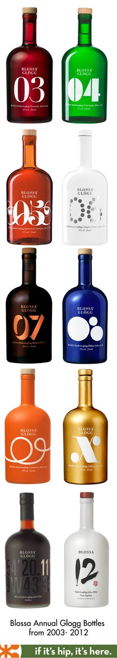Blossa's Annual Glogg Bottles from 2003 through 2013
