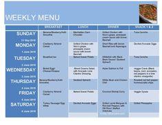 My Meal Plan -Week 1 June 2015