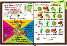 Az a fránya vetésforgó - gazigazito. Herb Garden, Vegetable Garden, Garden Tools, Home And Garden, Garden Ideas, Outdoor Plants, Outdoor Gardens, Thing 1, Topiary