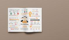 Ain infographic Magazine on Behance