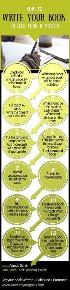 How to Write Your Book in Less than a Month. Can you write a novel in less than a month?