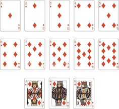 Things required- a bowl, mix coins of 1,2,5 and 13 playing cards from A to K. How to play- place all the 13 cards upside down, so that no one can see the card number. Now call one member lady and ask her to place coins according to her wish on each card. After placing…