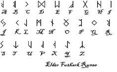 Haxon witchcraft symbols and rituals | Magical Symbols and Alphabets