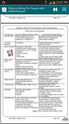 Eat After Gallbladder Removal Food List