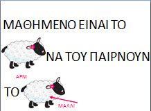 Παροιμιες εικονολεξα για το νηπιαγωγειο σχετικά με τα ζώα-ΑΡΝΙ Proverbs, School, Kids, Animals, Fictional Characters, Young Children, Boys, Animales, Animaux