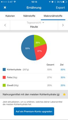 """Tracking """"Macros"""" (Fats, Carbohydrates, Proteins) is one of the things that makes Faster Way To Fat Loss different from other programs. We have Regular Macros Days, Low Macros Days and Low Carb Days. Dieta Macros, Ketogenic Diet Macros, Healthy Eating Guidelines, Healthy Diet Plans, Healthy Foods, Diet Plan Menu, Keto Diet Plan, My Fitness Pal App, Fitness Tips"""