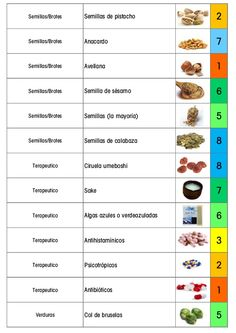 Verduras Brócoli/Espinaca 8 Verduras Col rizada / Perejil 7 Verduras Quinbombó / pepino 5 Verduras Alcachofa 5 Verduras Be...