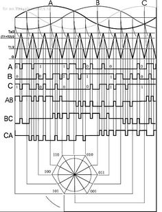 Delta Wye Motor Connection Diagram E Pinterest Motors