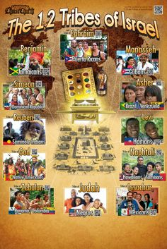 SEND, PRINT and POST this to everyone you know!! THE 12 TRIBES of ISRAËL Poster. GatheringofChrist.org