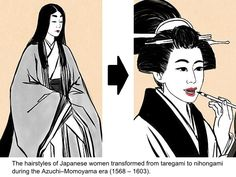 Clothing Amp Hairstyle Reference Guide Japan Outfit Japanese History Japanese Hairstyle