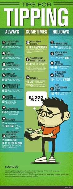 INFOGRAPHIC: How Much You Should Tip In Every Possible Situation