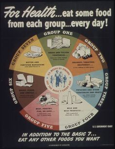 """For Health...eat some food from each group...every day!"", 1941 - 1945 by The U.S. National Archives, via Flickr"
