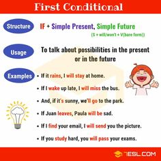 The First Conditional: Conditional Sentences Type 1 Rules & Examples – 7 E S L – Grammar English Grammar Rules, Teaching English Grammar, Grammar Lessons, English Language Learning, English Writing, English Study, English Vocabulary, Writing Lessons, German Language