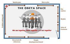 obeya room - Google Search