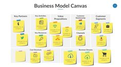 Porters Value Chain Powerpoint Template