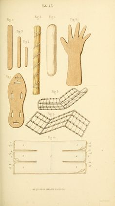 Manual of surgical bandages, devices. 1859. | Repinned by @drbrunogallo