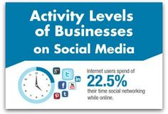 Infographic: How businesses use social media | Articles | Main