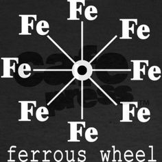 Ferrous wheel, Still Ironing out the wrinkles ;)