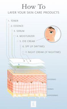 Skin Care Routine Steps, Skin Routine, Skincare Routine, Organic Skin Care, Natural Skin Care, Face Skin Care, Skin Tips, Beauty Tips For Skin, Tips Belleza