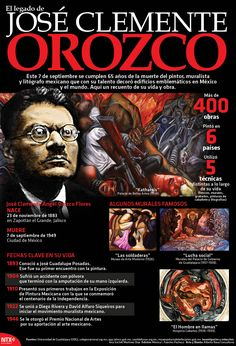 Born November 23, 1883, Mexican muralist José Clemente Orozco created impressive, realistic paintings. A product of the Mexican Revolution, he overcame poverty and eventually traveled to the U.S. and Europe to paint frescos for major institutions. A man of unparalleled vision, as well as striking contradiction