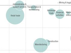 Where The Jobs Are (And Where They Aren't)