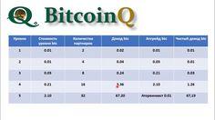BitcoinQ Ждём Старт проекта 11 01 2017