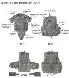 Praxis: Interceptor IOTV Body Armor Manuals