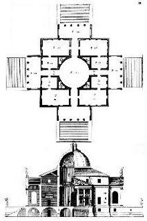 Palladio, La Villa Rotonda
