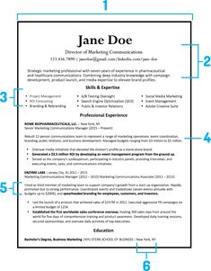 How To Upload Resume On Linkedin Turn Your Linkedin Profile Into A Resume  Resume Builder  Hr