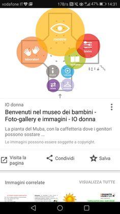 Mappa museo. Muba