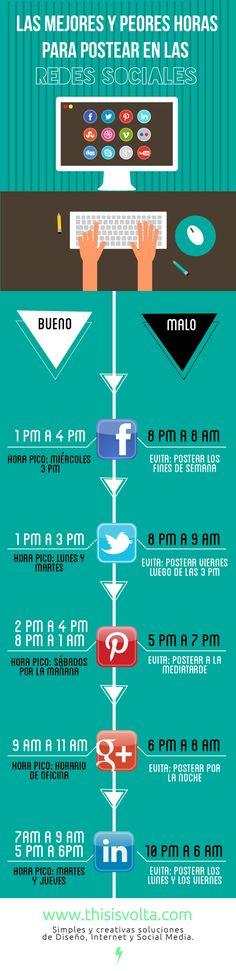 Mejores y peores horas para publicar en Redes Sociales #infografia #socialmedia