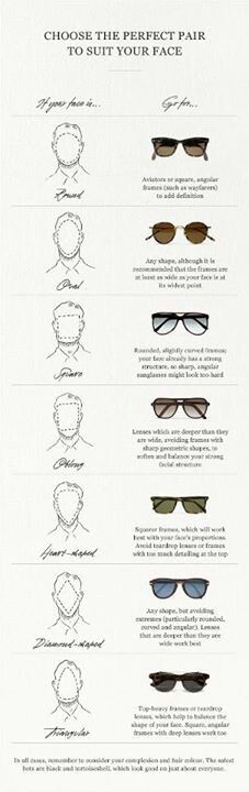 1302be5d0a yet another eyewear face shape chart  glasses  fashion  advise  howto Men  Sunglasses