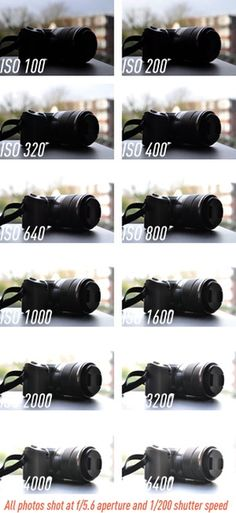 Everything you need to know about buying a camera... read this later even though I already have one. There are some good explanations.