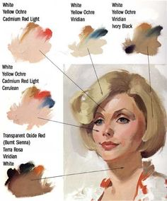"I found these images from ""Painting the Head in Oil"" by John Howard Sanden (explaining how to mix paints to achieve different skin tones)..."