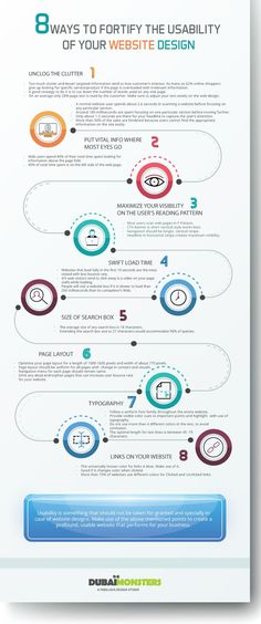 8 Ways to Fortify the Usability of your Website Design #Infographic #Web #WebDesign