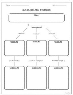 persuasive writing template...could also modify for