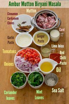 Adapted from Star… Veg Recipes, Curry Recipes, Indian Food Recipes, Chicken Recipes, Vegetarian Recipes, Cooking Recipes, Healthy Recipes, Arabic Recipes, Masala Powder Recipe