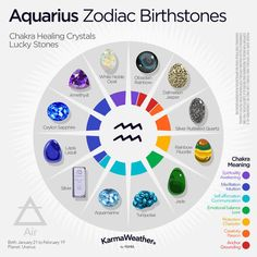 Zodiac birthstones for the 12 zodiac signs: Meanings, colors, properties and use of crystals for chakras. Birthstones by month for babies. Aquarius Horoscope, Zodiac Signs Aquarius, Scorpio Zodiac, Zodiac Signs Dates, 12 Zodiac Signs, Chakra Meanings, Crystal Meanings, Crystal Healing Stones, Healing Crystals