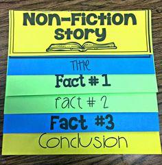 writing, writing ideas, writing organizers, non fiction writing, reading and writing