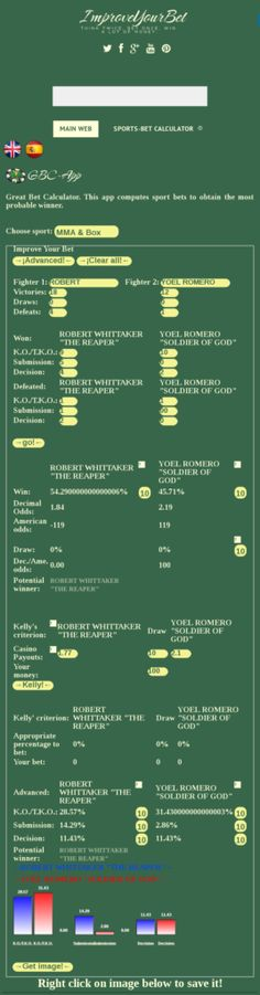 UFC forecast predictions and picks ROBERT WHITTAKER THE REAPER Vs YOEL ROMERO SOLDIER OF GOD